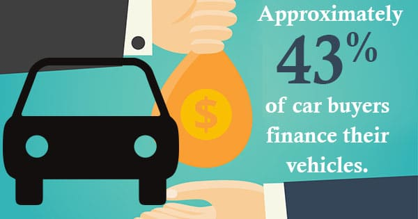Car Financing Graphic
